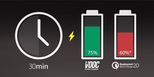 quick-charge-2
