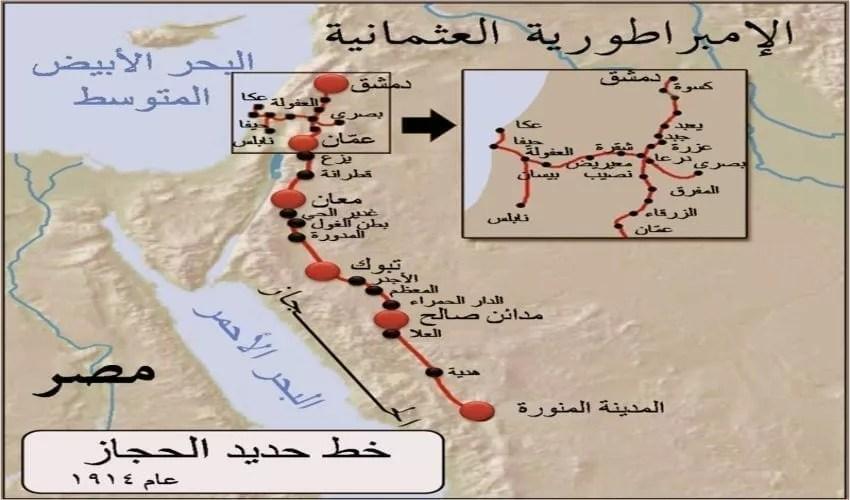 خريطة خط سكة حديد الحجاز