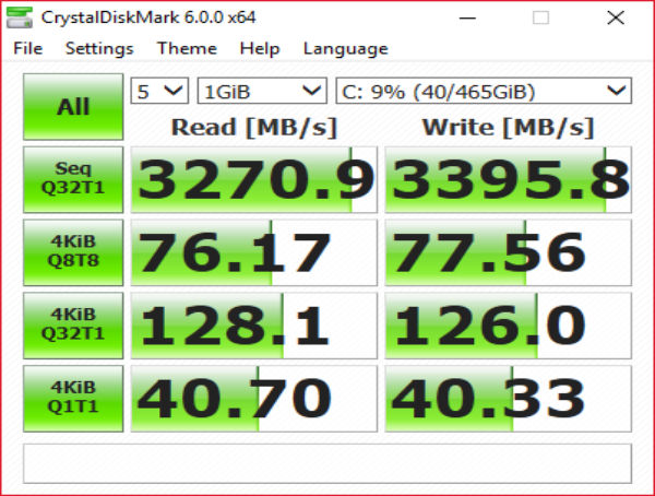 QEMU Disk IO performance comparison: Native or threads? - TurluCode