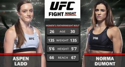 Cartelera UFC Vegas 40: Ladd vs. Dumont