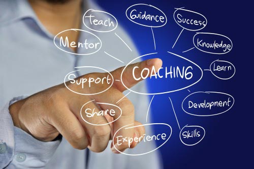 Success Coaching with Kieron Goodwin at Turning Point Nelson