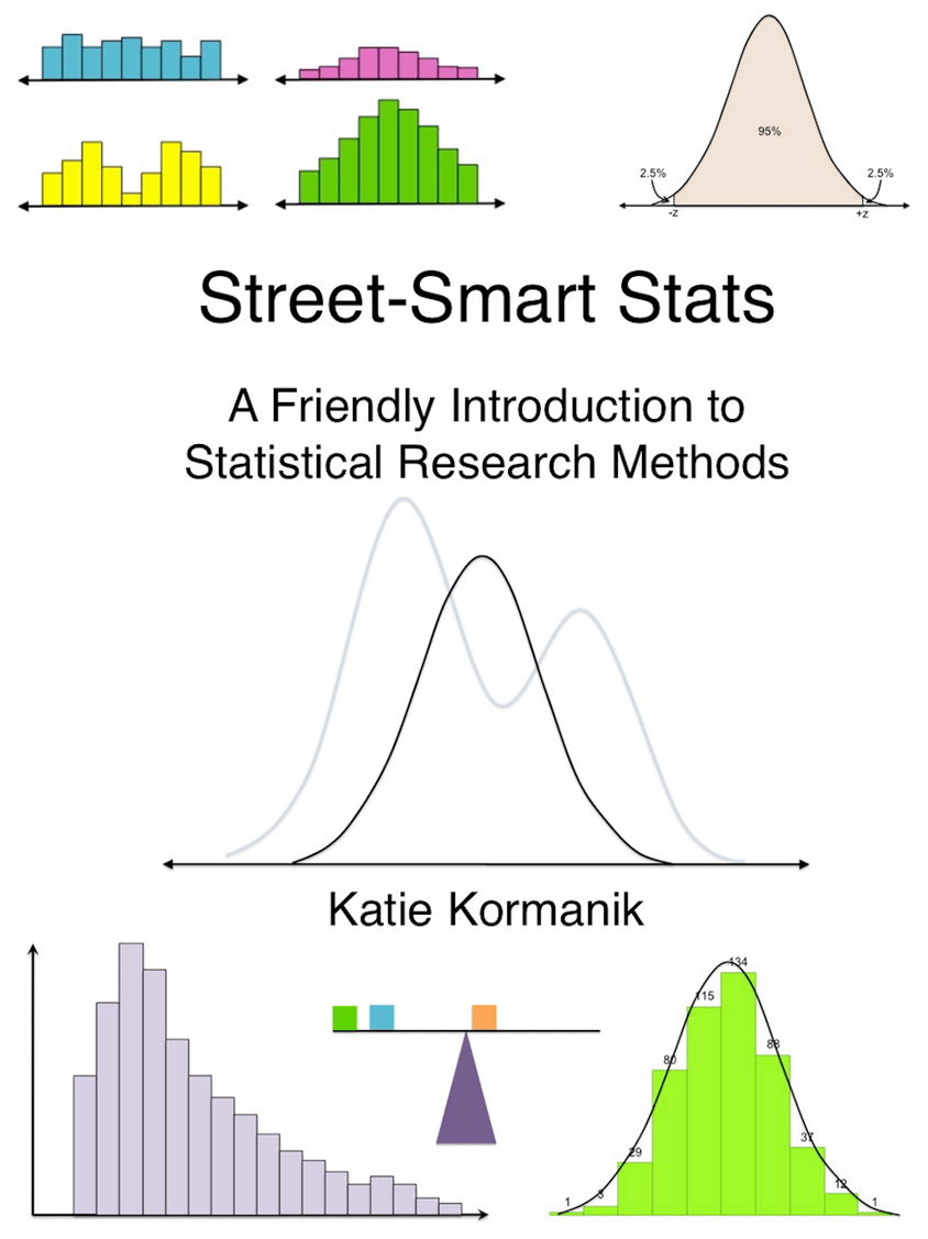 and Statistics Smarts! Data Graphing