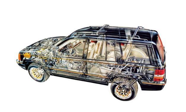Indianin w polskim lesie – Jeep Grand Cherokee
