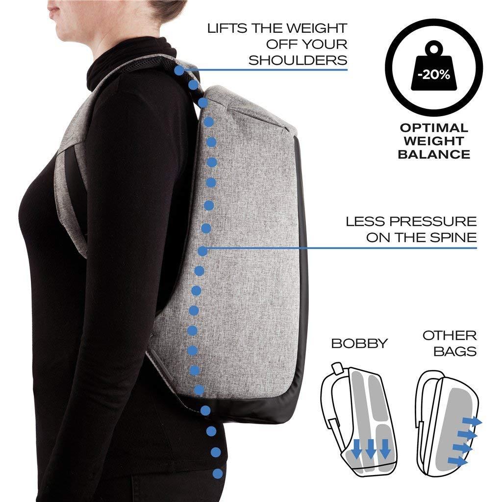 mochila para mujer antirrobo 1