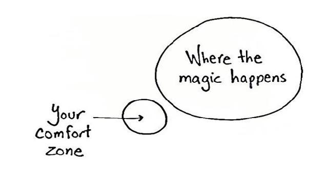 Als je op solo reis gaat stap je uit je comfort zone