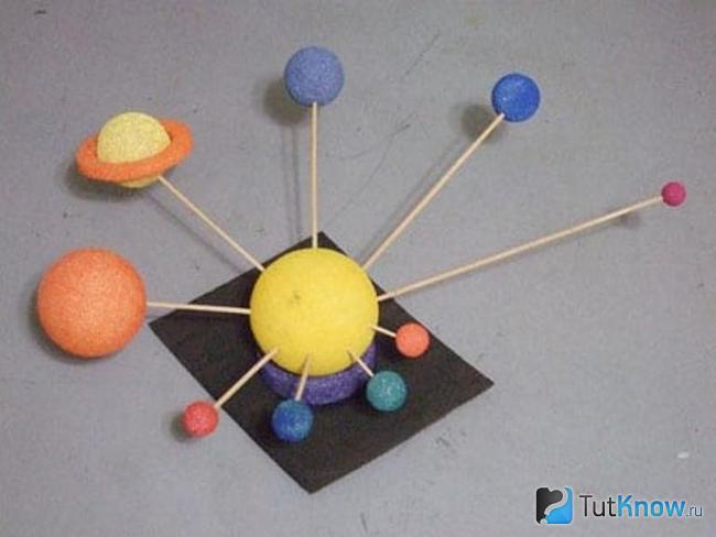 floracraft solar system kit - 600×450