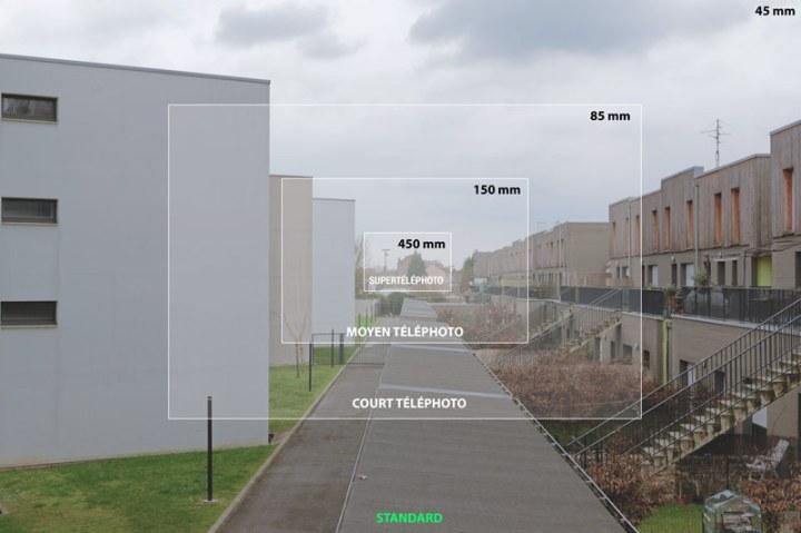 Zoom sur les téléobjectifs, qui permettent d'atteindre des focales extrêmes.