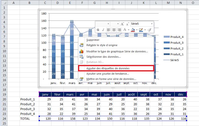graphique excel histogramme ajouter total étiquette série