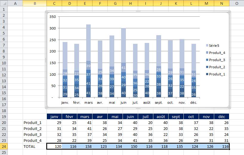 graphique histogramme Excel ajout total tuto