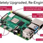 Raspberry Pi 4 Model B Intro