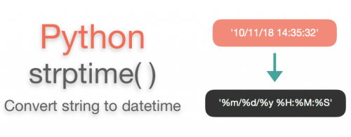 Python datetime strptime   Convert string to datetime Example