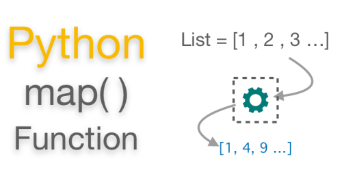 Python map Function | Data Structure| Multiple arguments | Examples