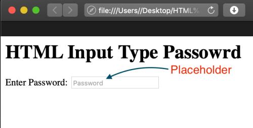HTML input Placeholder