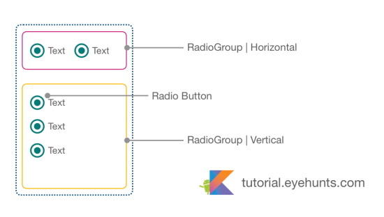 Android RadioButton & RadioGroup with Example in Kotlin - EyeHunts