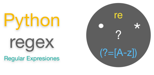 Python Regex (Regular Expression or RE) | Operations | Examples