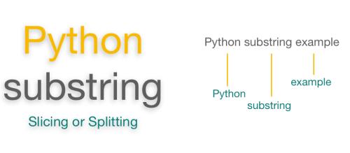 Python Substring | Slicing & Splitting String | Examples