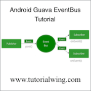 Tutorialwing Android Guava EventBus Library image
