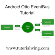 Tutorialwing Android Otto EventBus Library image