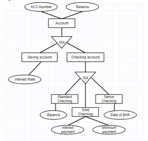 Er Diagram In Dbms Tutorial   Wiring Diagram on