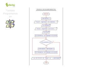 ciclo mientras – pSeint (division por restas sucesivas