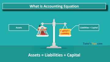 Accounting Equation Feature Image - Financial Accounting Tutorial