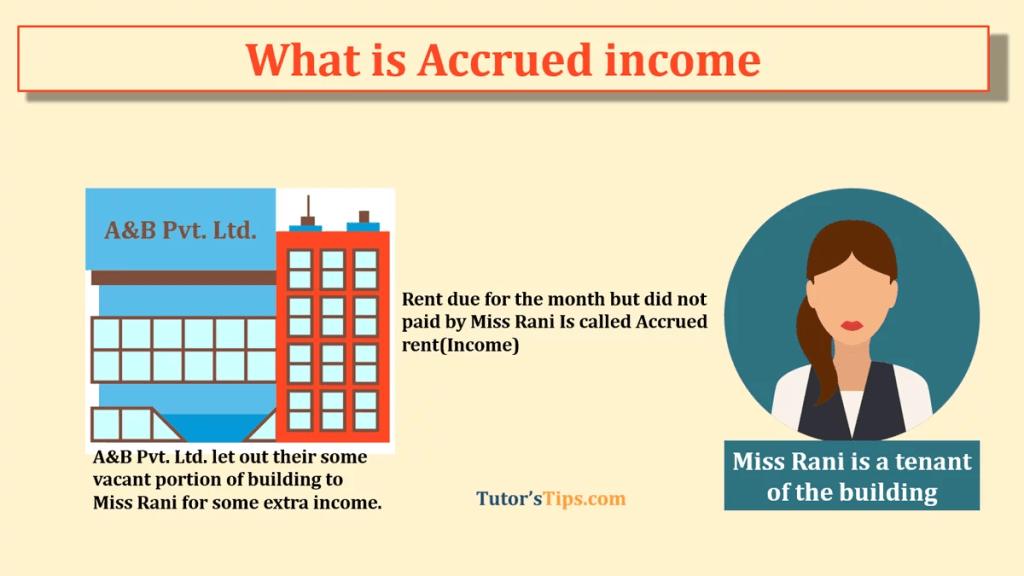 Accrued income feature image