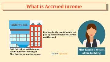 Accrued income feature image - Financial Accounting Tutorial