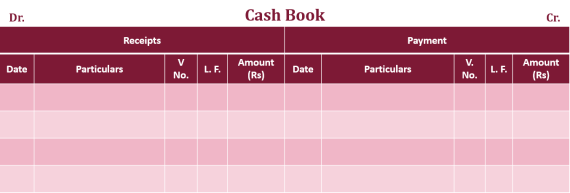 Cash book Single column - Cash Book | Types of Cash Book | Subsidiary Books