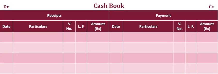 Cash book Single column