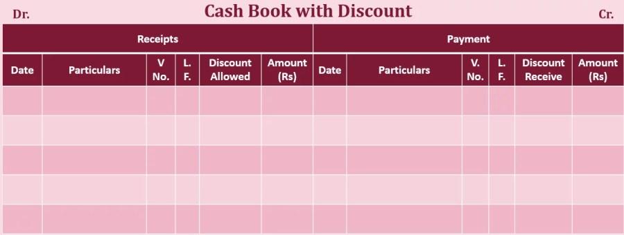 Double Column Cash book Example