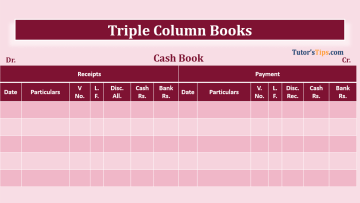 Triple column Cash book with bank and discount column - Financial Accounting Tutorial