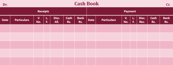 Triple column Cash book - Triple Column Cash Book | Subsidiary Books | Example