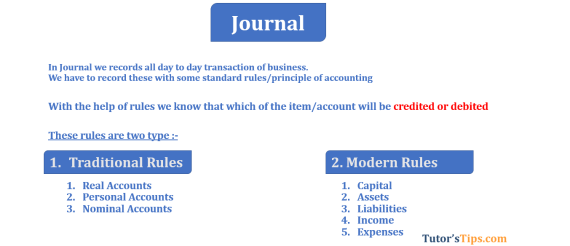 chart of rules of accounting