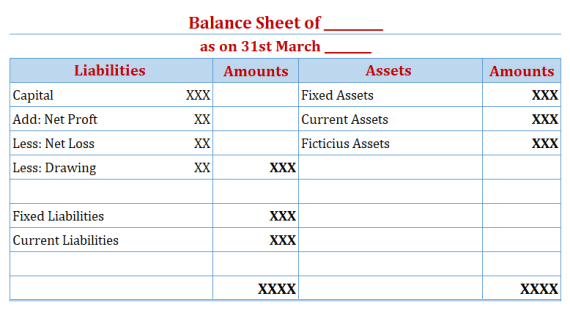 Balance Sheet Format Final Accounts  - Final Accounts: Definition and Explanation
