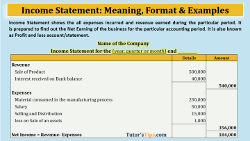 Income Statement Feature Image  - Financial Accounting Tutorial