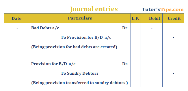 Journal Entry for provision for Bad debts