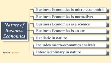 Nature of Business Economics 1 - Business Economics