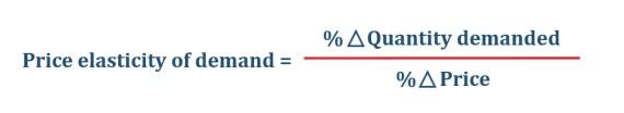 Formula-of-Price-elasticity-of-Demand