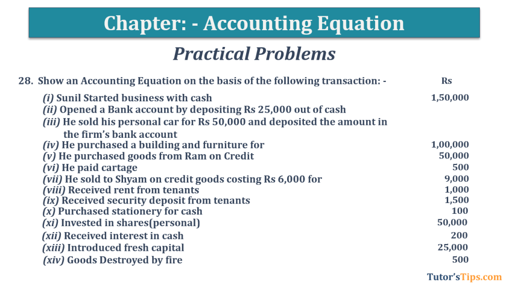 Question No.28 - Chapter No.5- T.S. Grewal +1 Book 2019