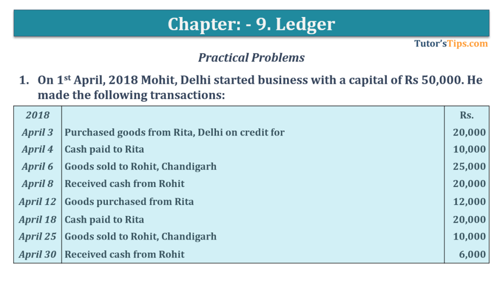 Question No. 1 - Chapter No.9 - T.S. Grewal +1 Book 2019