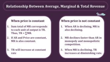 Relationship Between Average Marginal Total Revenue - Business Economics