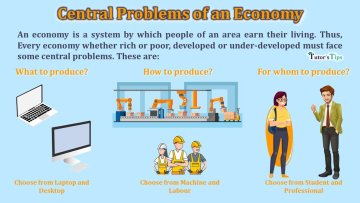 Central Problems of an Economy - Business Economics
