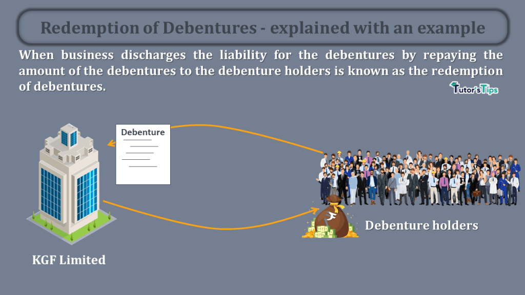 Redemption of Debentures - explained with an example