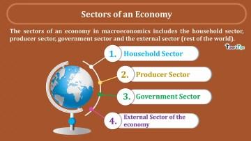 Sectors of an Economy min - Business Economics