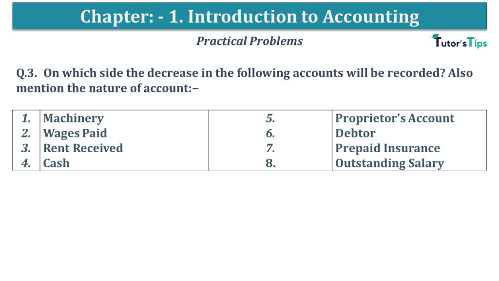 Question No 03 Chapter No 2