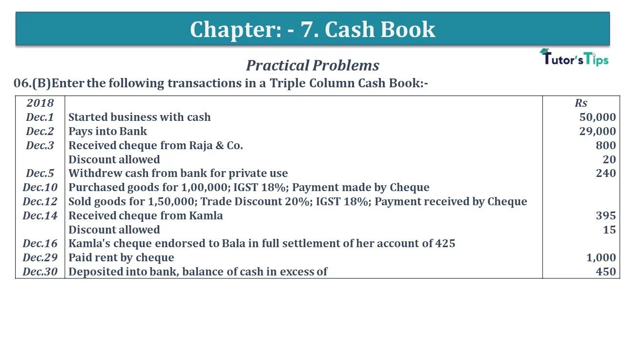 Q 06B CH 7 D.K Goal 1 Book 2020 Solution min - Chapter 7 Books of Original Entry – Cash Book - D.K. Goel -(Class 11 - ISC)- Solution