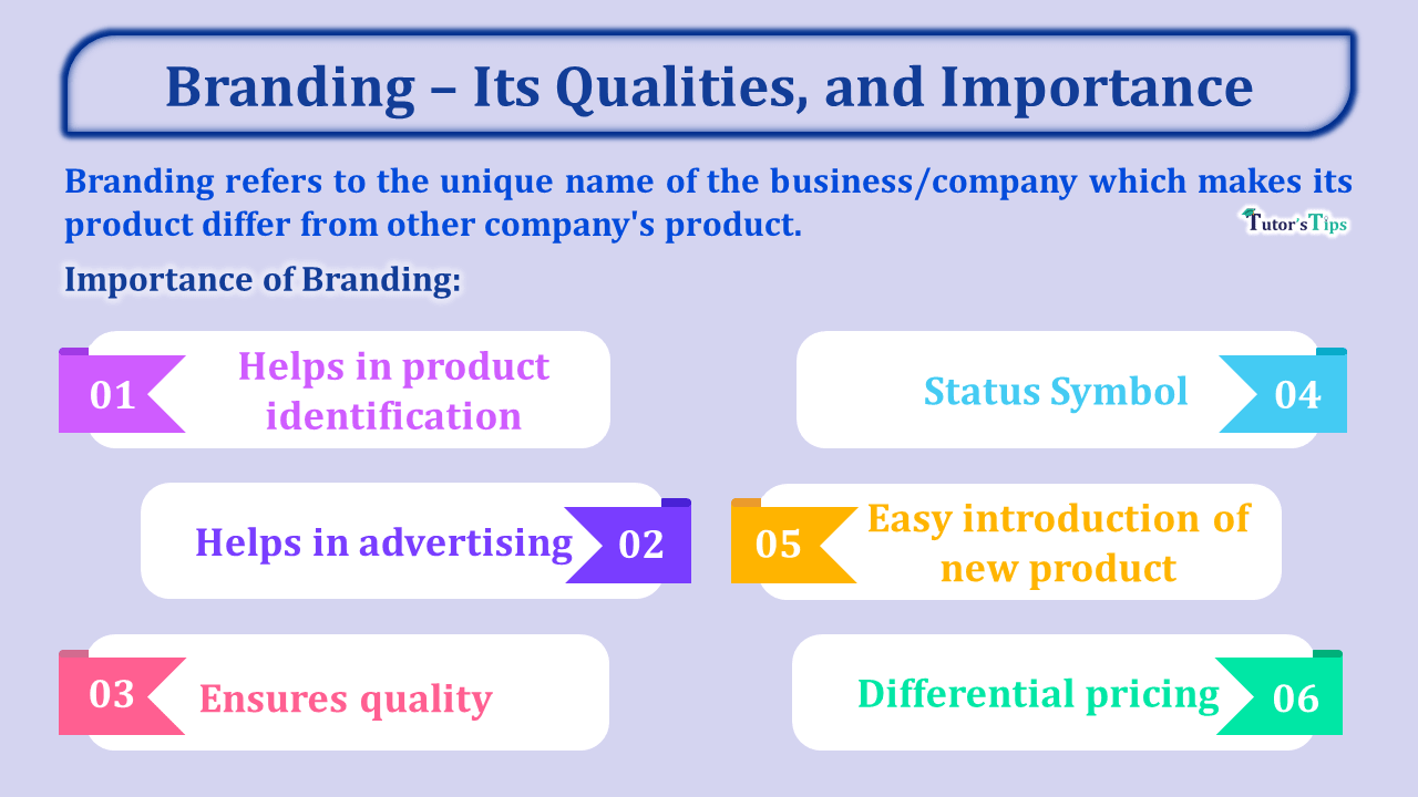 Branding – Its Qualities and Importance min - Business Studies