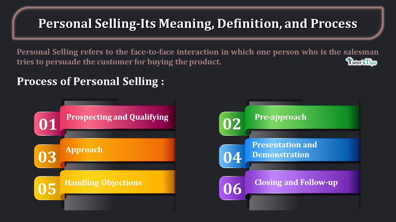 Personal Selling-Its Meaning, Definition, and Process-min