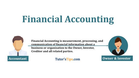 Financial Accounting - Feature images