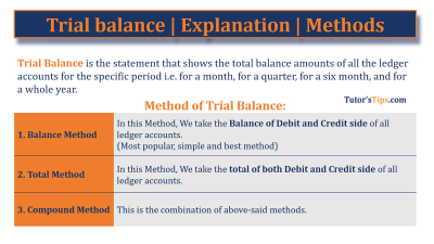 Trial Balance Feature Image